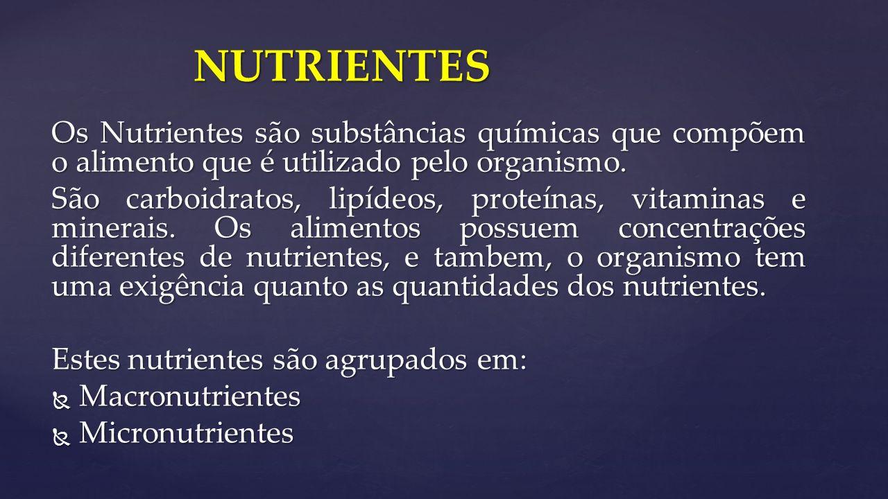 NUTRIENTES Os Nutrientes são substâncias químicas que compõem o alimento que é utilizado pelo organismo.