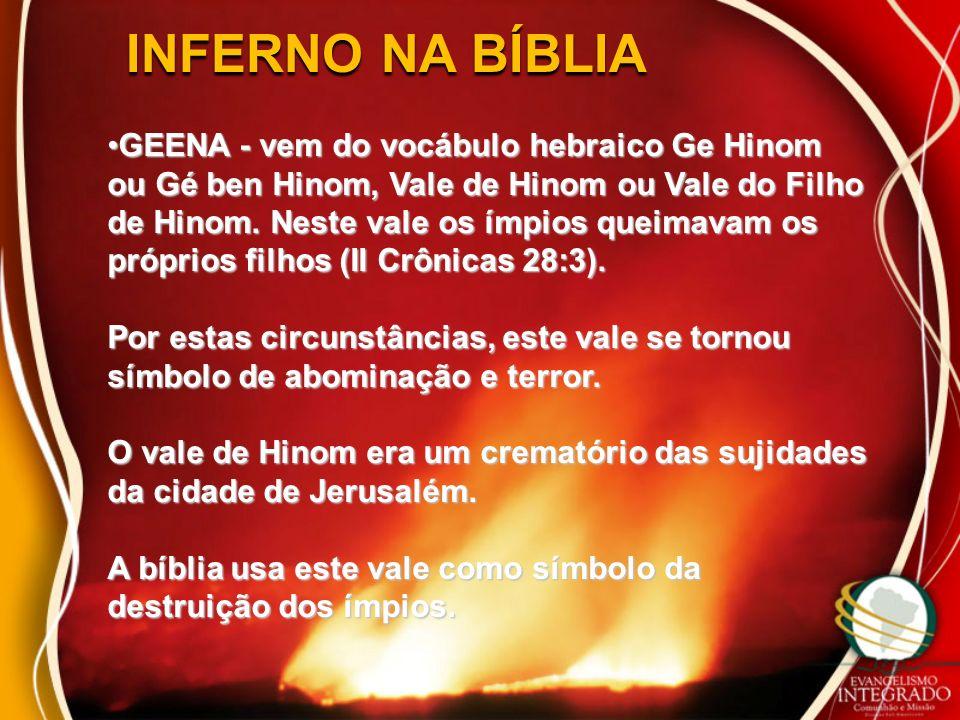 INFERNO NA BÍBLIA