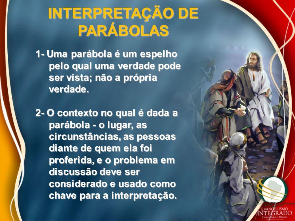 INTERPRETAÇÃO DE PARÁBOLAS