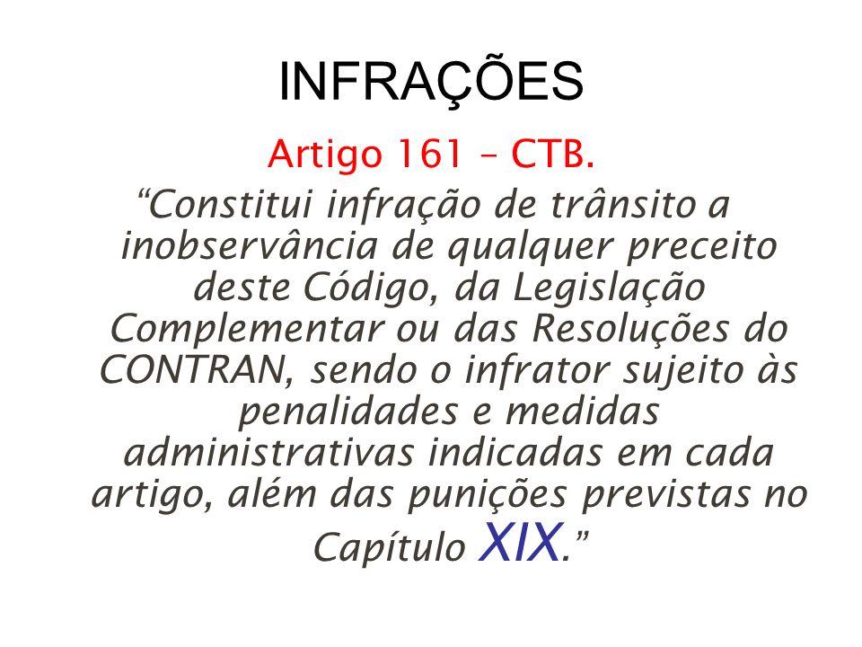 Artigo 87