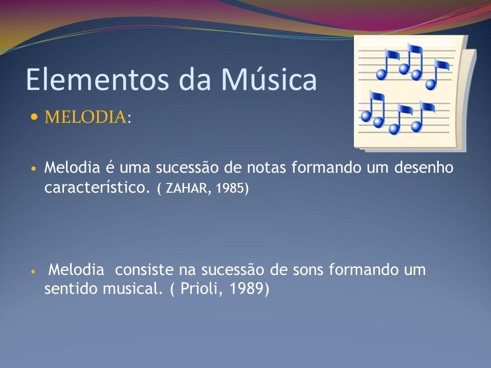Elementos da Música MELODIA: