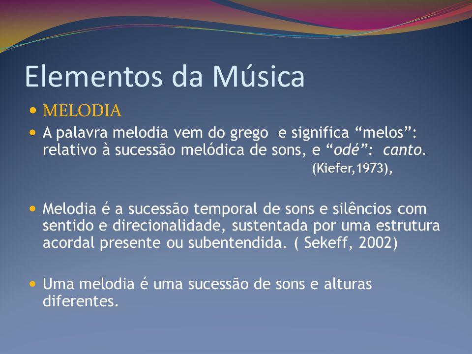 Elementos da Música MELODIA