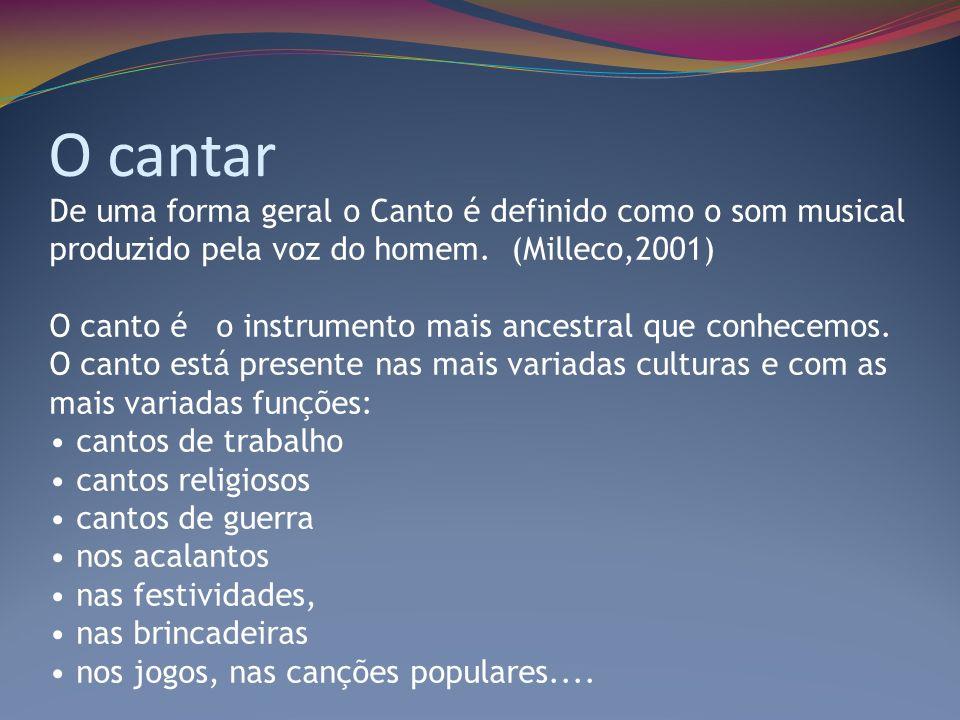 O cantar De uma forma geral o Canto é definido como o som musical produzido pela voz do homem. (Milleco,2001)
