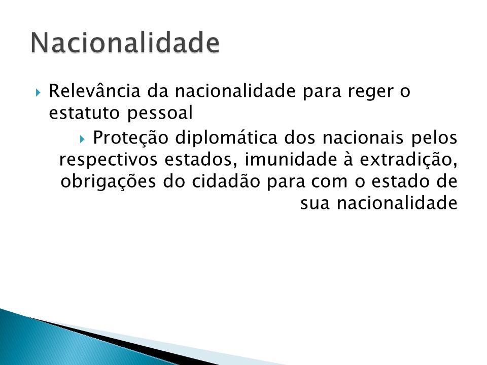 Nacionalidade Relevância da nacionalidade para reger o estatuto pessoal.