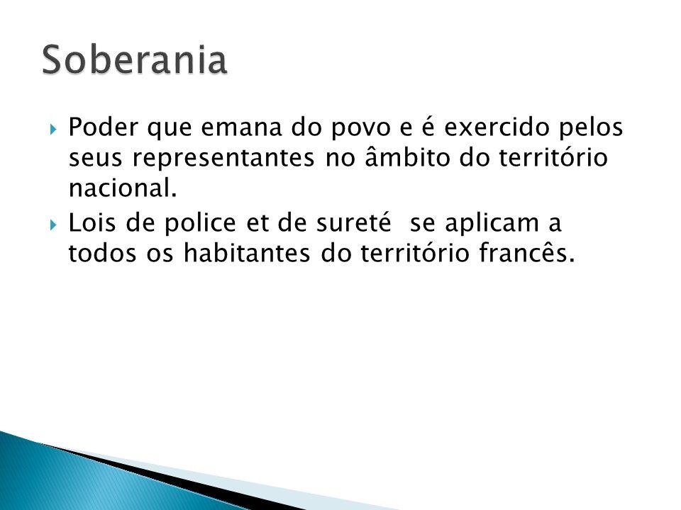 Soberania Poder que emana do povo e é exercido pelos seus representantes no âmbito do território nacional.