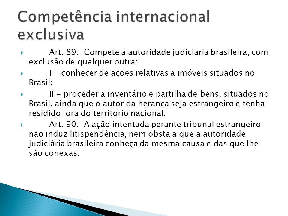 Competência internacional exclusiva