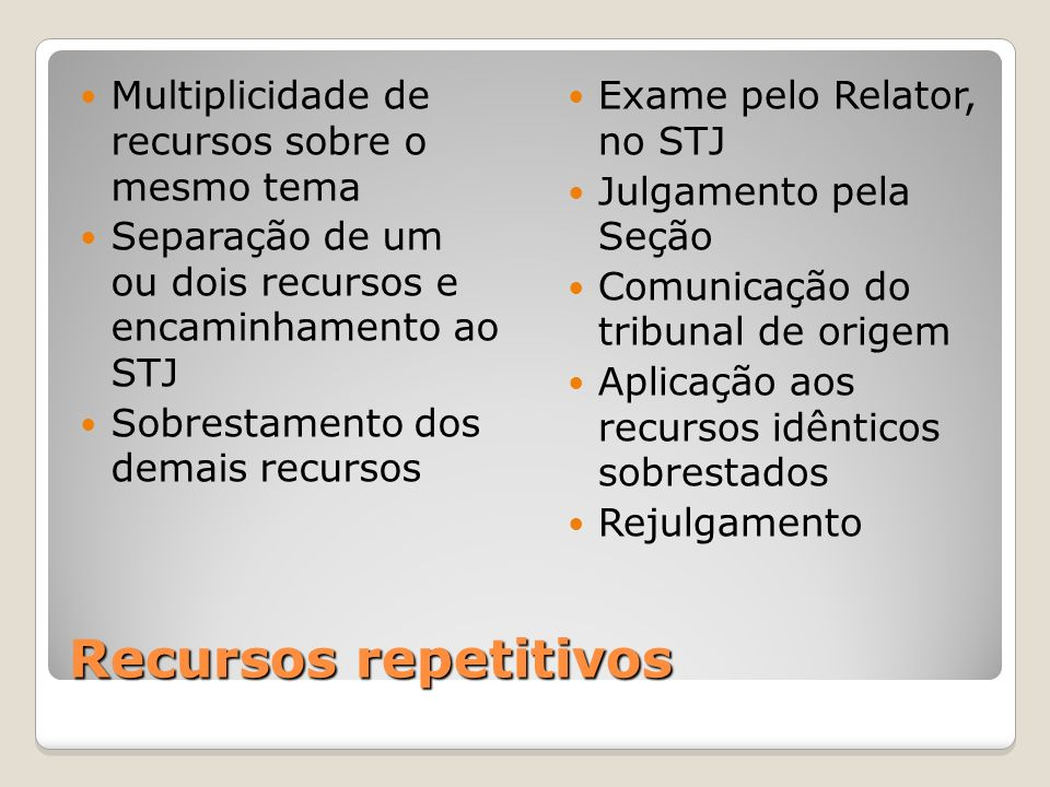 Recursos repetitivos Multiplicidade de recursos sobre o mesmo tema