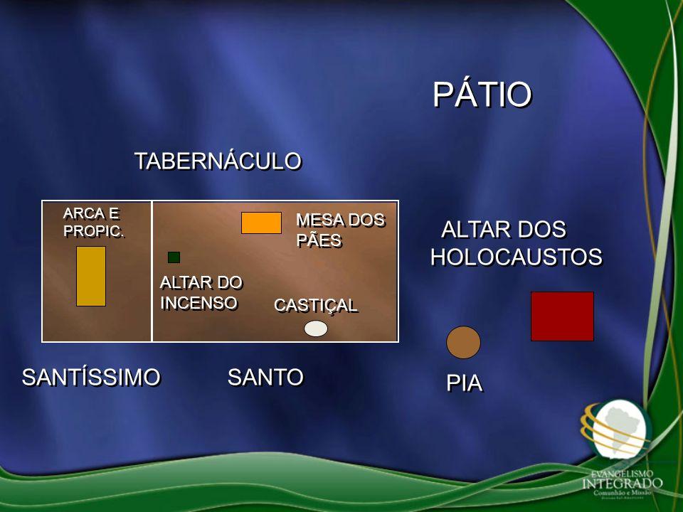 PÁTIO TABERNÁCULO ALTAR DOS HOLOCAUSTOS SANTÍSSIMO SANTO PIA