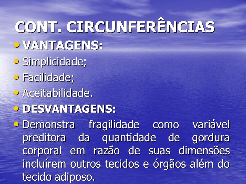 CONT. CIRCUNFERÊNCIAS VANTAGENS: Simplicidade; Facilidade;