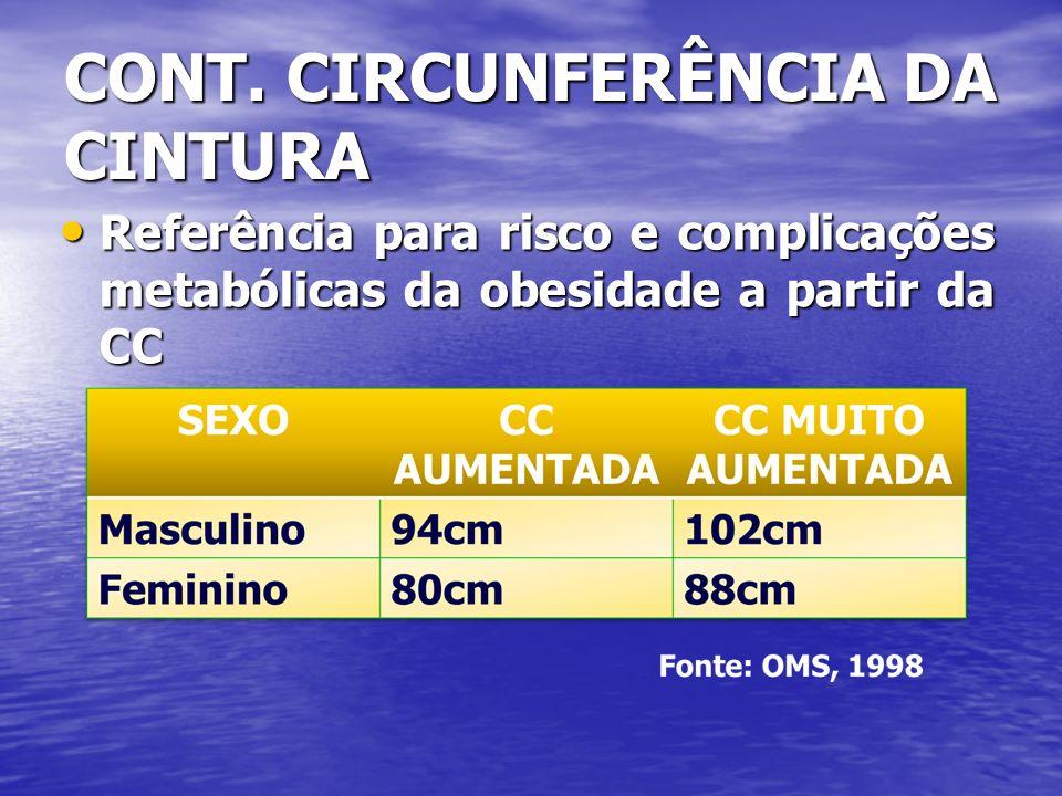 CONT. CIRCUNFERÊNCIA DA CINTURA