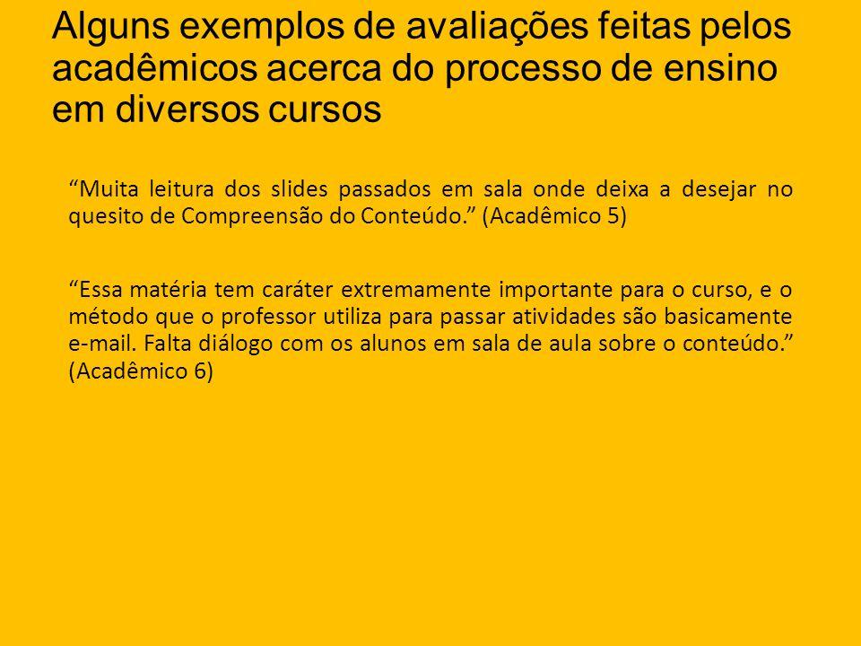 Alguns exemplos de avaliações feitas pelos acadêmicos acerca do processo de ensino em diversos cursos