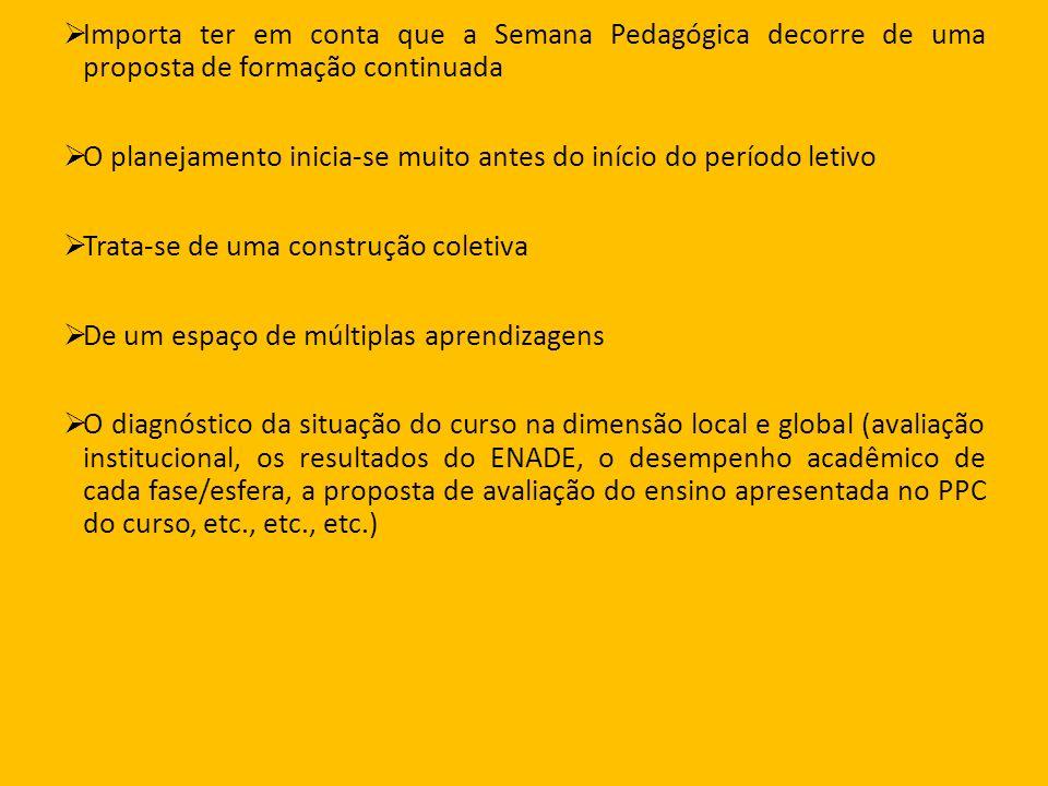Importa ter em conta que a Semana Pedagógica decorre de uma proposta de formação continuada