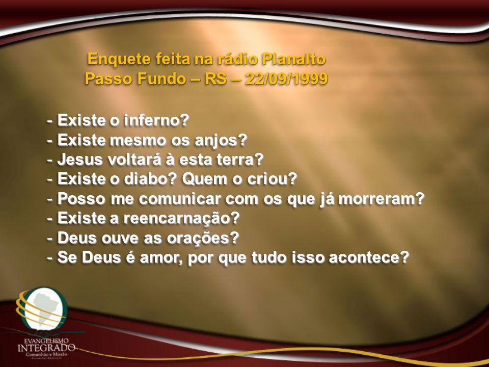 Enquete feita na rádio Planalto Passo Fundo – RS – 22/09/1999