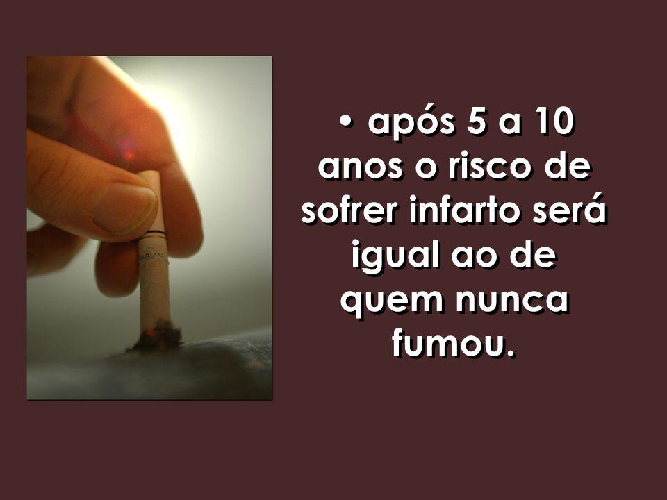 • após 5 a 10 anos o risco de sofrer infarto será igual ao de quem nunca fumou.