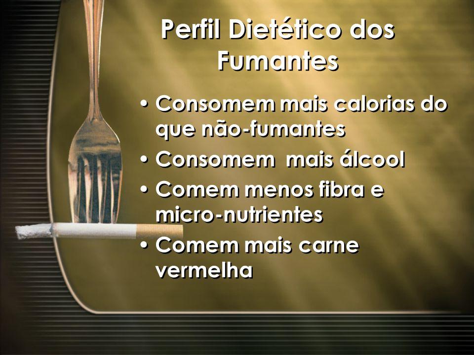 Perfil Dietético dos Fumantes