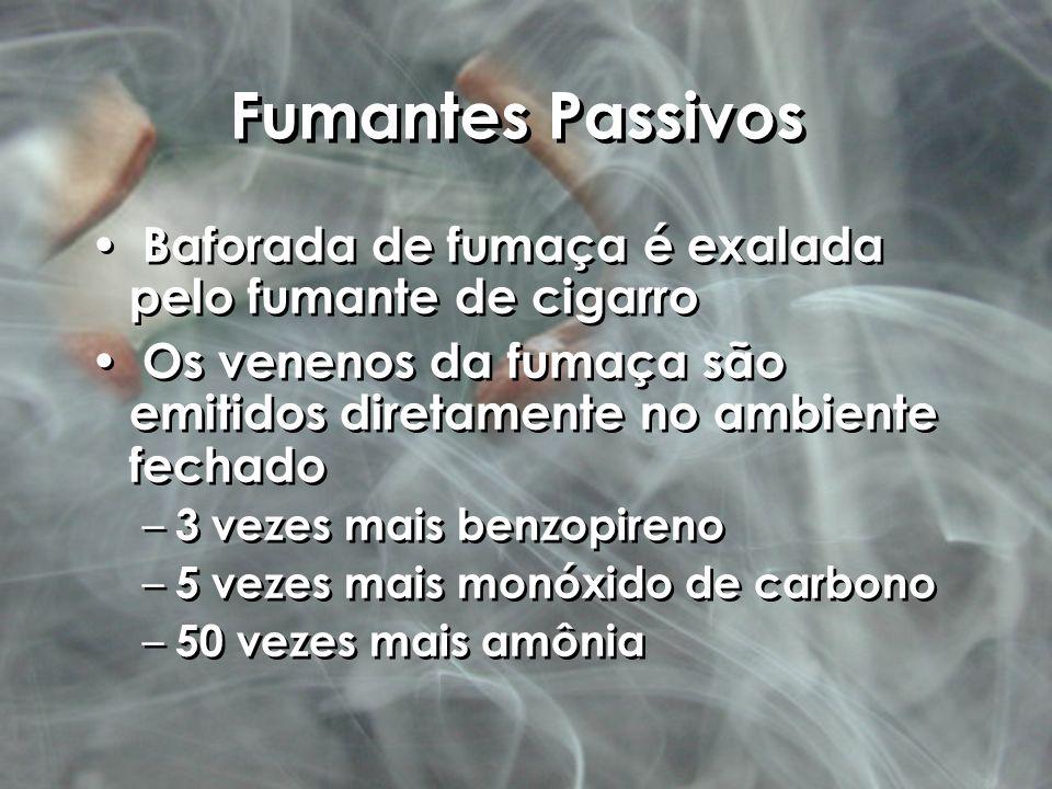 Fumantes Passivos Baforada de fumaça é exalada pelo fumante de cigarro