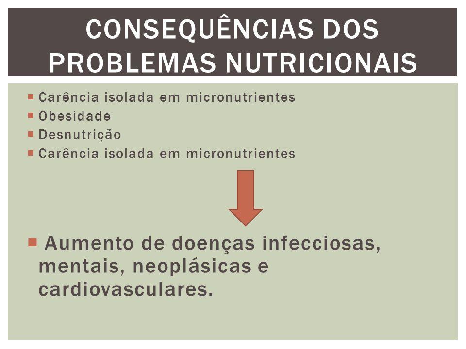 CONSEQUÊNCIAS DOS PROBLEMAS NUTRICIONAIS