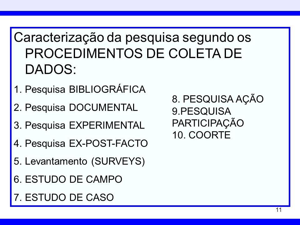 Caracterização da pesquisa segundo os PROCEDIMENTOS DE COLETA DE DADOS: