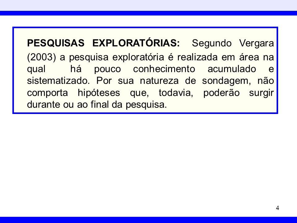 PESQUISAS EXPLORATÓRIAS: Segundo Vergara (2003) a pesquisa exploratória é realizada em área na qual há pouco conhecimento acumulado e sistematizado.