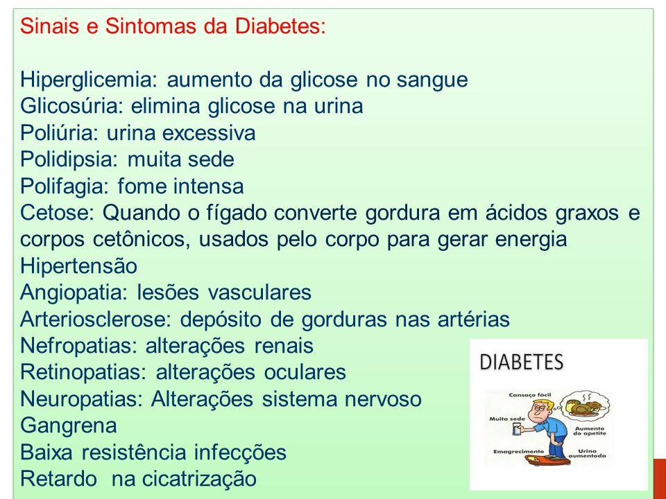 Sinais e Sintomas da Diabetes: