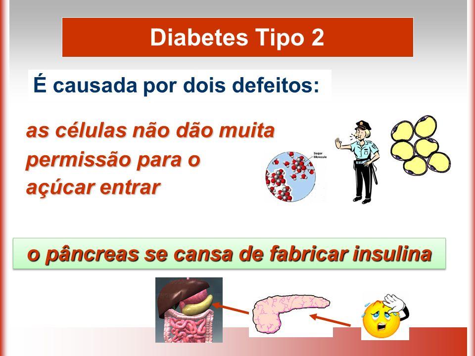 o pâncreas se cansa de fabricar insulina
