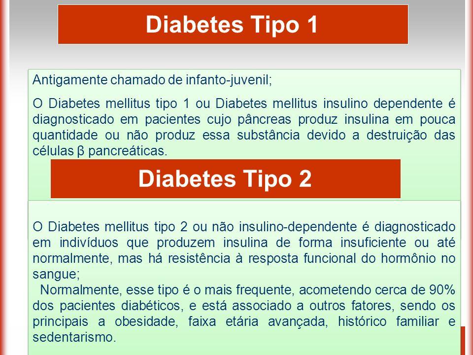 Diabetes Tipo 1 Diabetes Tipo 2