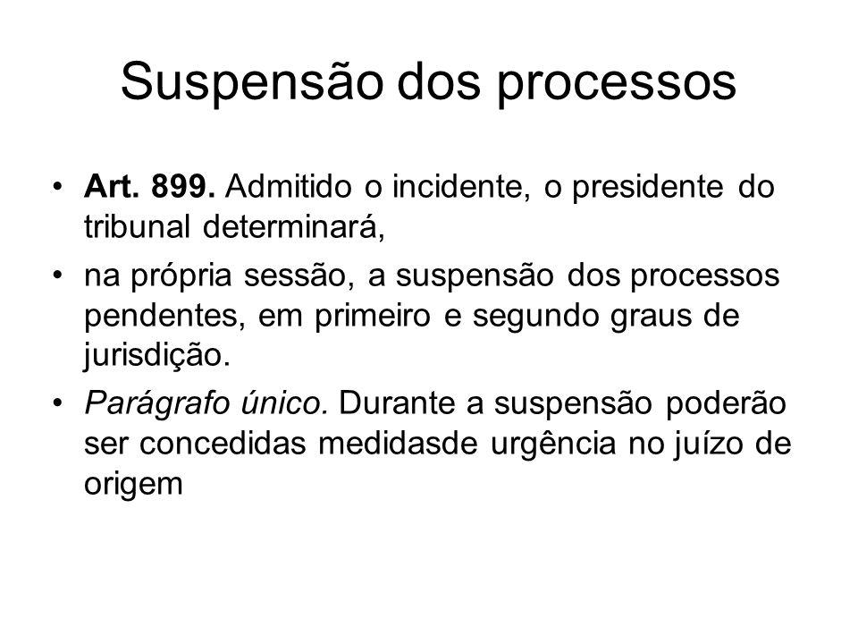 Suspensão dos processos