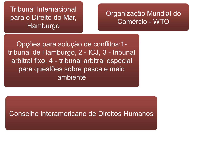 Tribunal Internacional para o Direito do Mar, Hamburgo