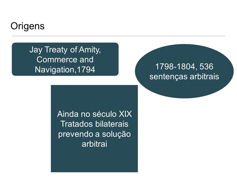 Origens Jay Treaty of Amity, Commerce and Navigation,1794
