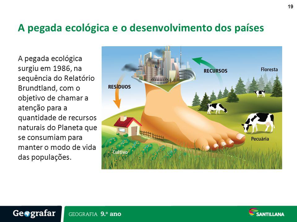 A pegada ecológica e o desenvolvimento dos países