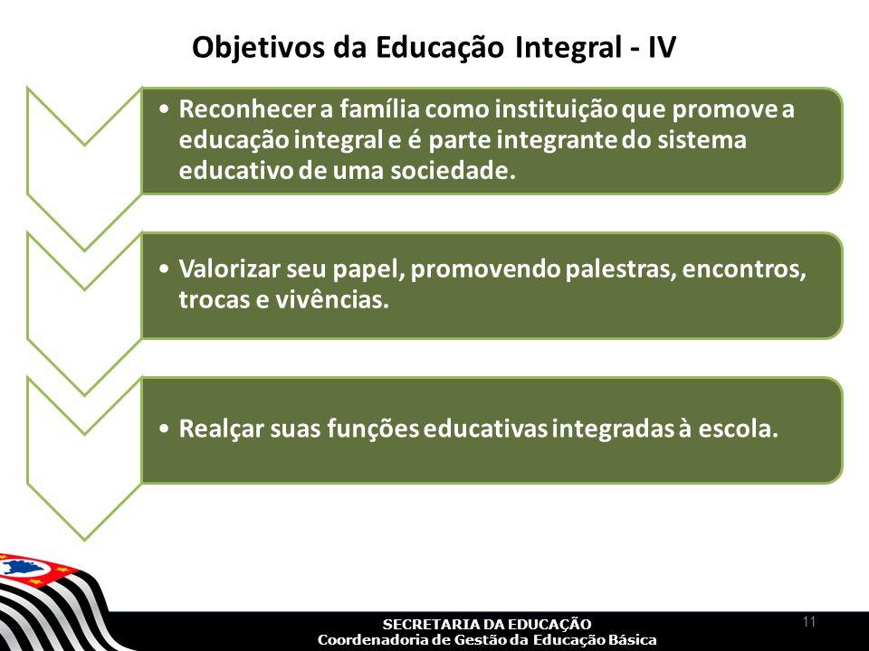 Objetivos da Educação Integral - IV