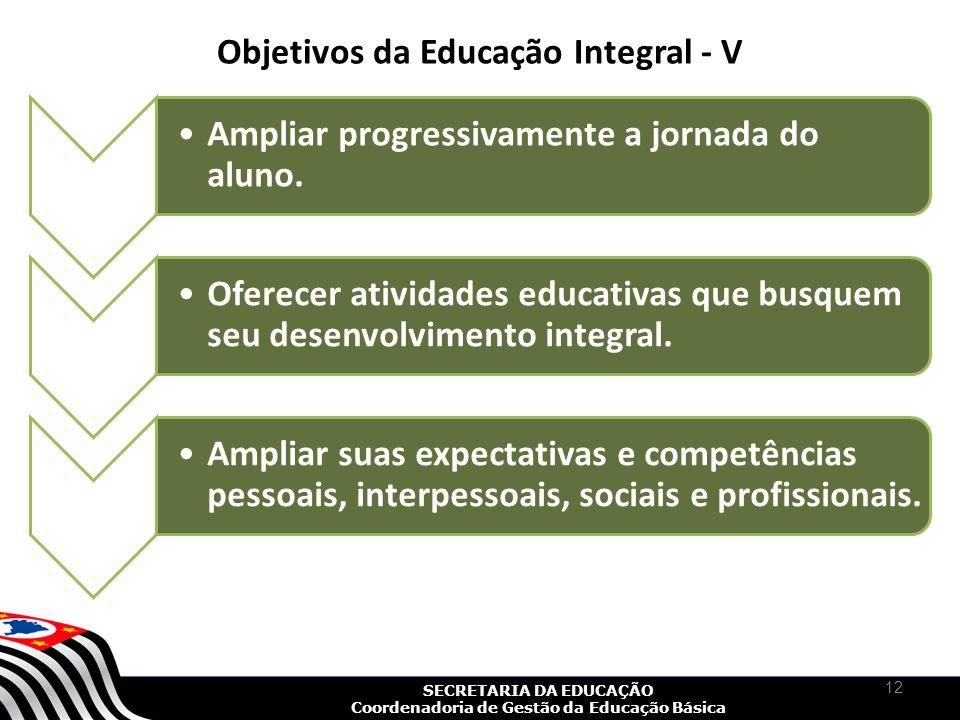 Objetivos da Educação Integral - V