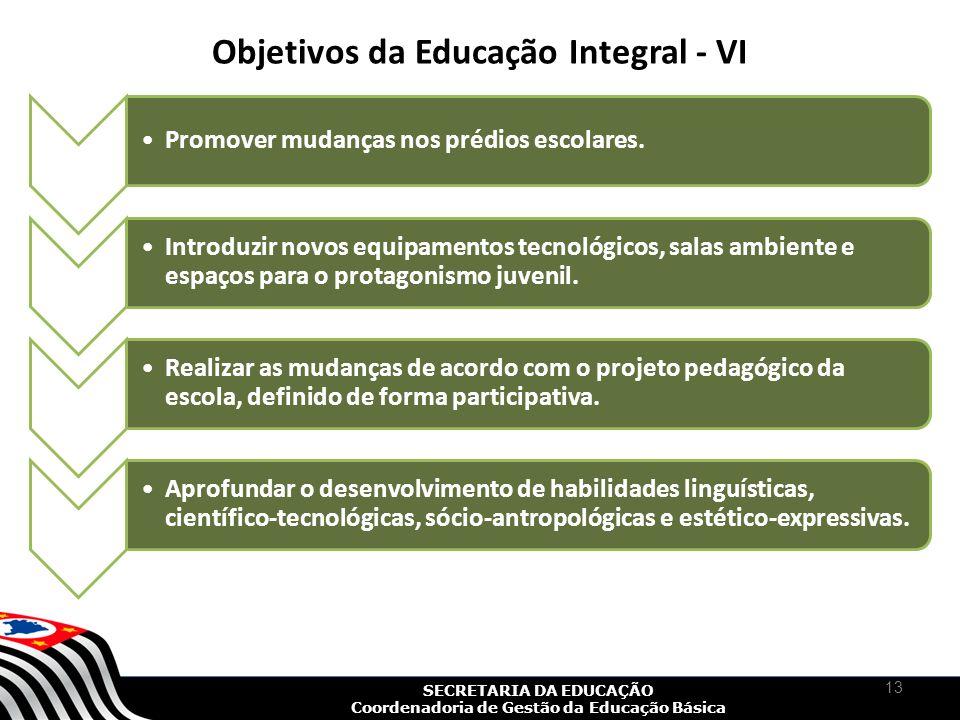 Objetivos da Educação Integral - VI