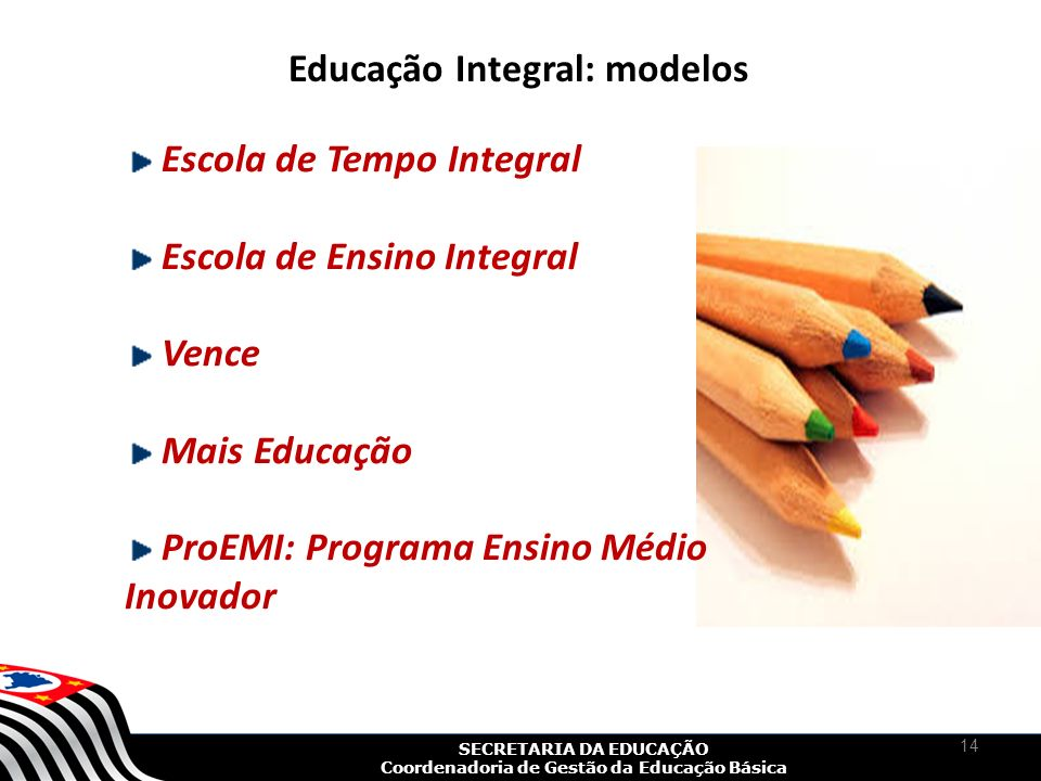 Educação Integral: modelos