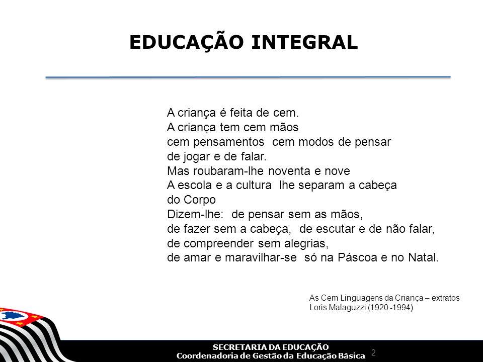 EDUCAÇÃO INTEGRAL A criança é feita de cem. A criança tem cem mãos
