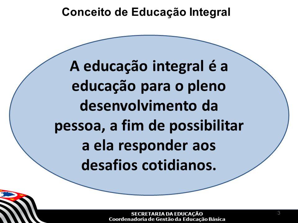 Conceito de Educação Integral