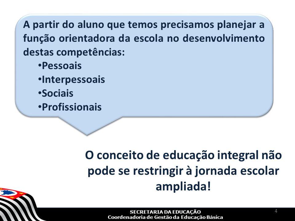 A partir do aluno que temos precisamos planejar a função orientadora da escola no desenvolvimento destas competências: