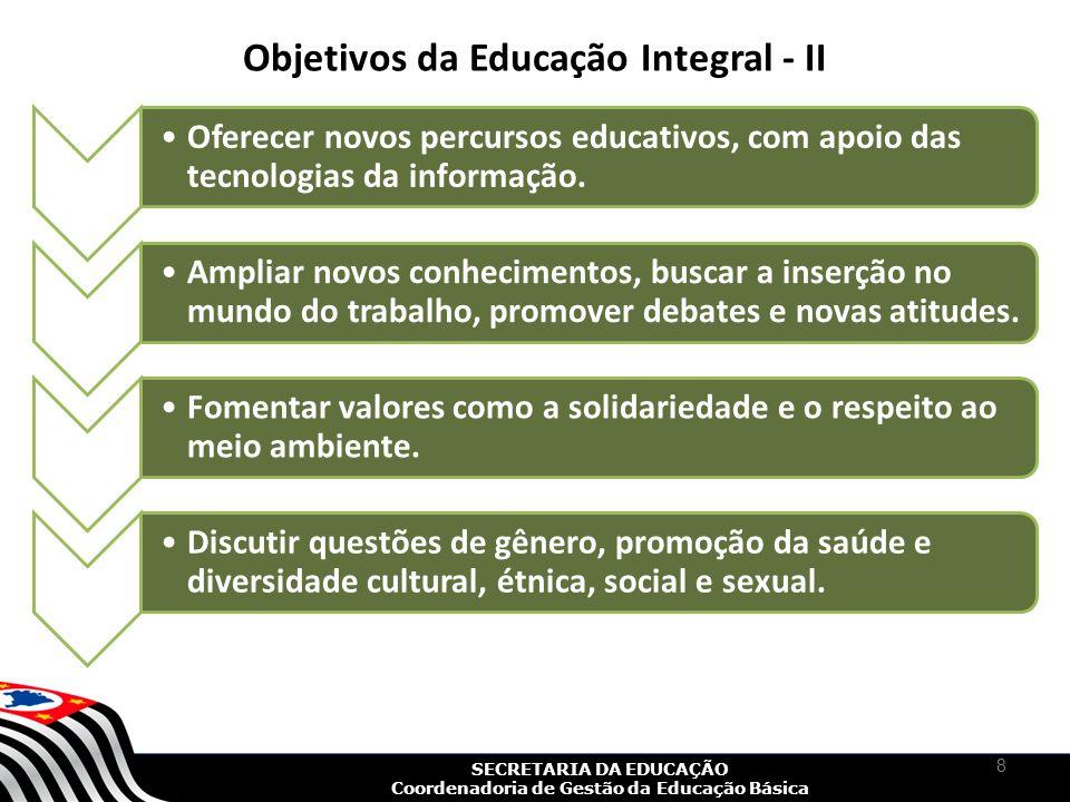 Objetivos da Educação Integral - II