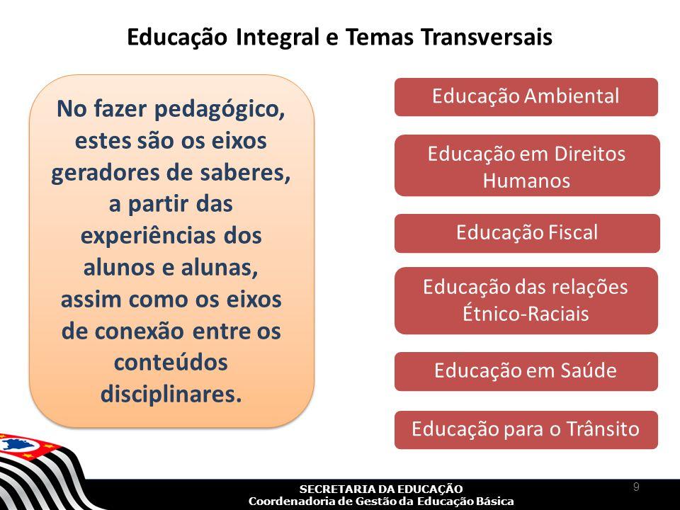 Educação Integral e Temas Transversais