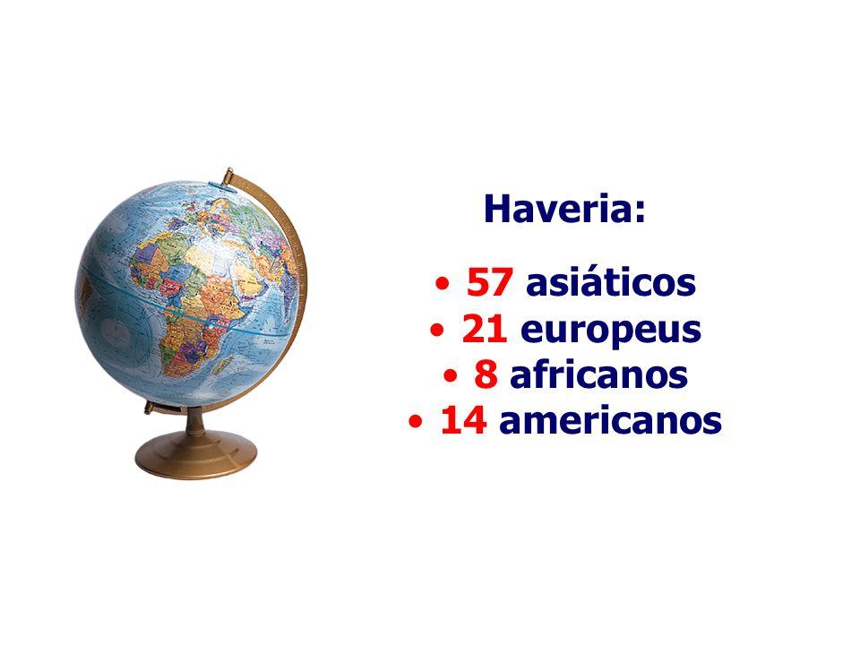 Haveria: 57 asiáticos 21 europeus 8 africanos 14 americanos