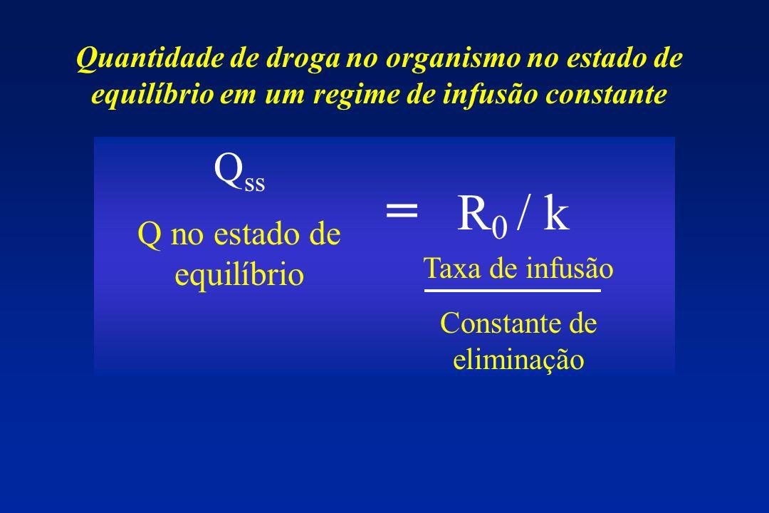= R0 / k Qss Q no estado de equilíbrio