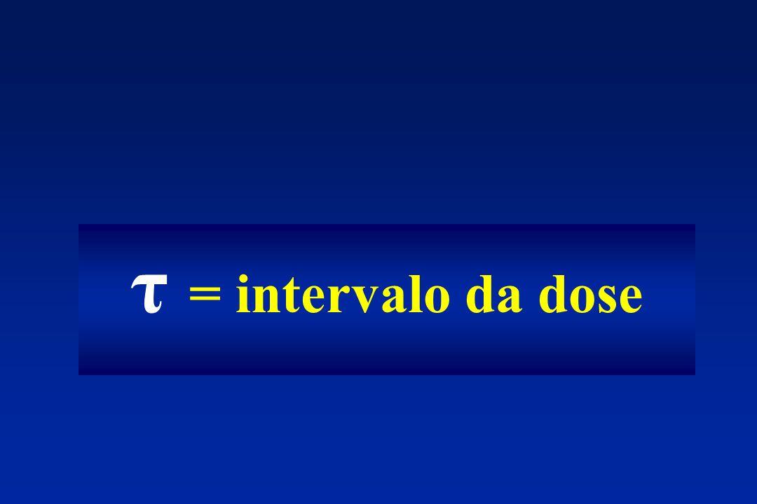 τ = intervalo da dose