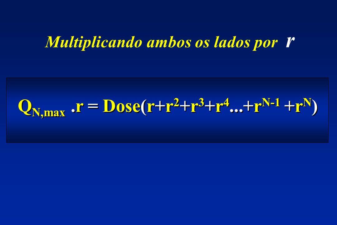 QN,max .r = Dose(r+r2+r3+r4...+rN-1 +rN)