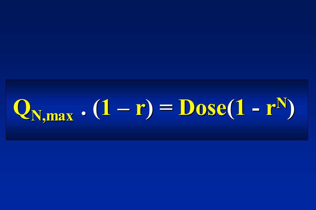 QN,max . (1 – r) = Dose(1 - rN)