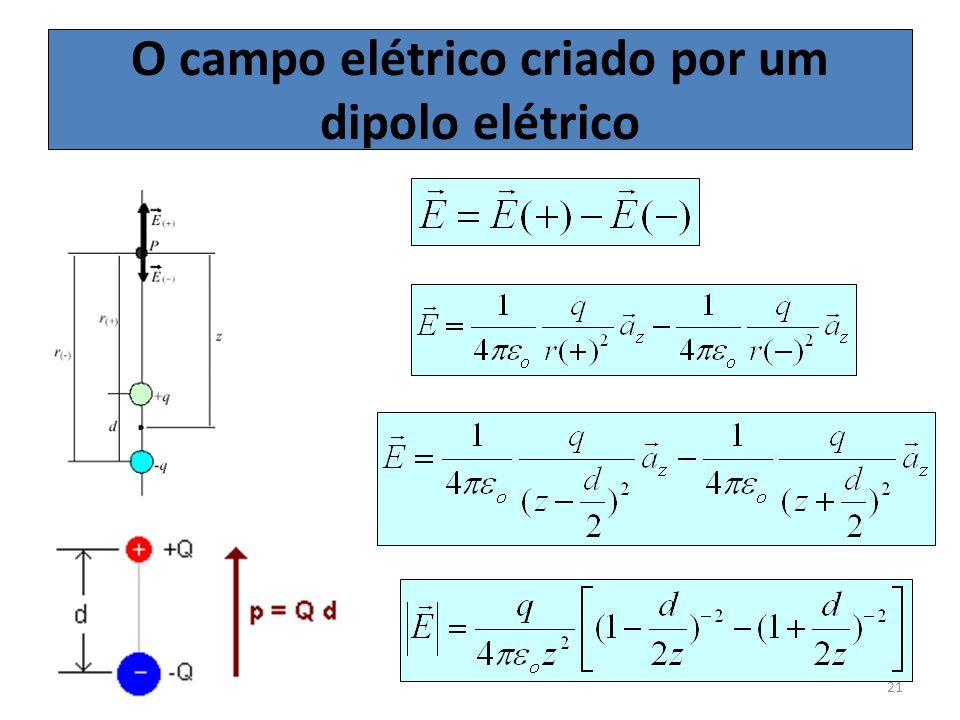 Força de campo eletrico