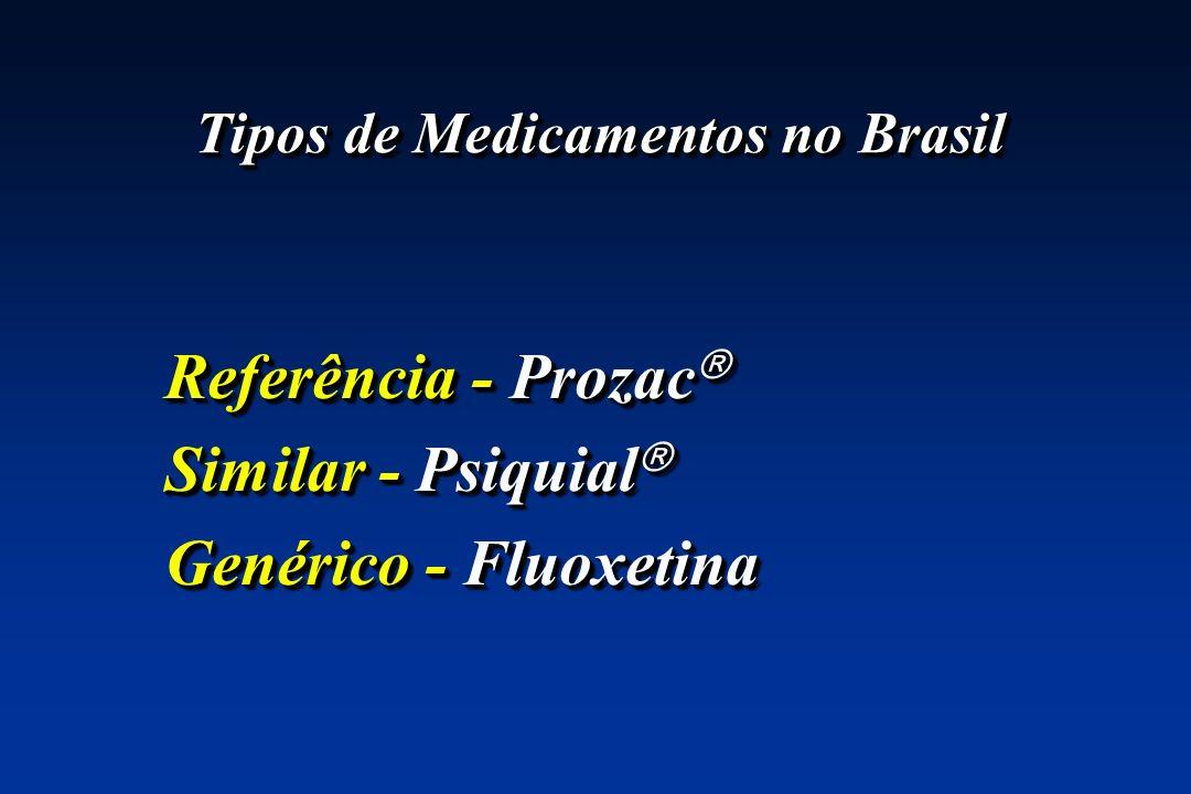 Tipos de Medicamentos no Brasil