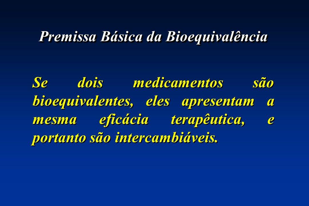 Premissa Básica da Bioequivalência