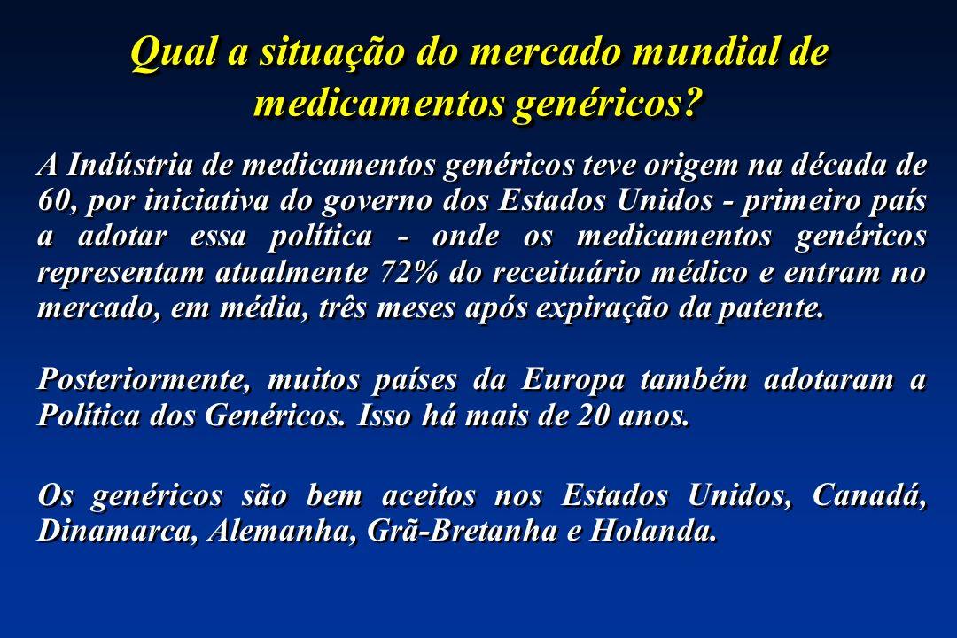 Qual a situação do mercado mundial de medicamentos genéricos