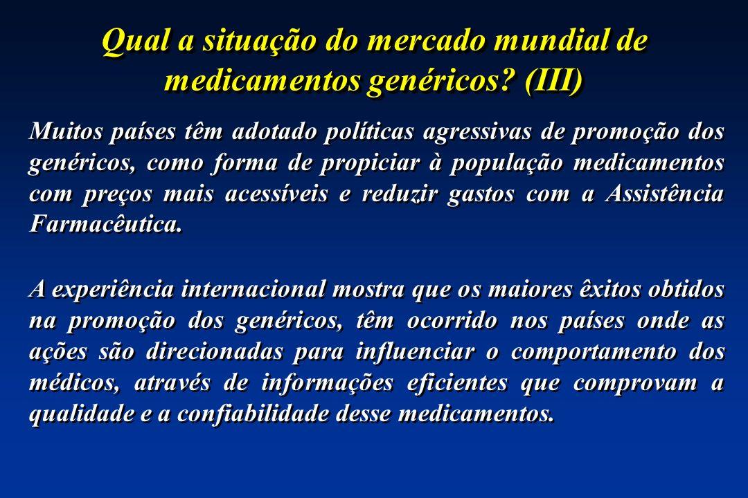 Qual a situação do mercado mundial de medicamentos genéricos (III)