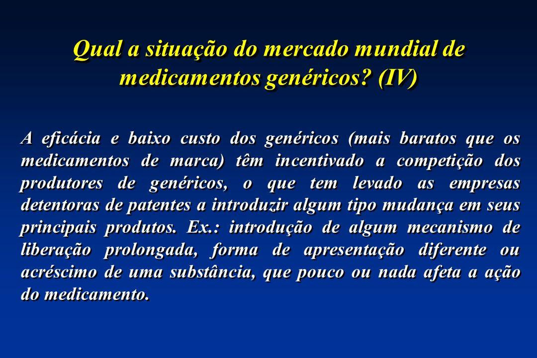 Qual a situação do mercado mundial de medicamentos genéricos (IV)